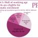 PPI graph